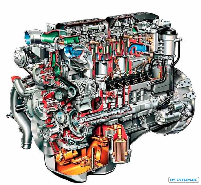 Преимущества и недостатки дизельных двигателей